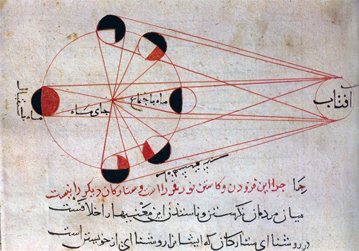 he different phases of the moon by Al-Biruni