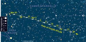 Comet Atlas finder