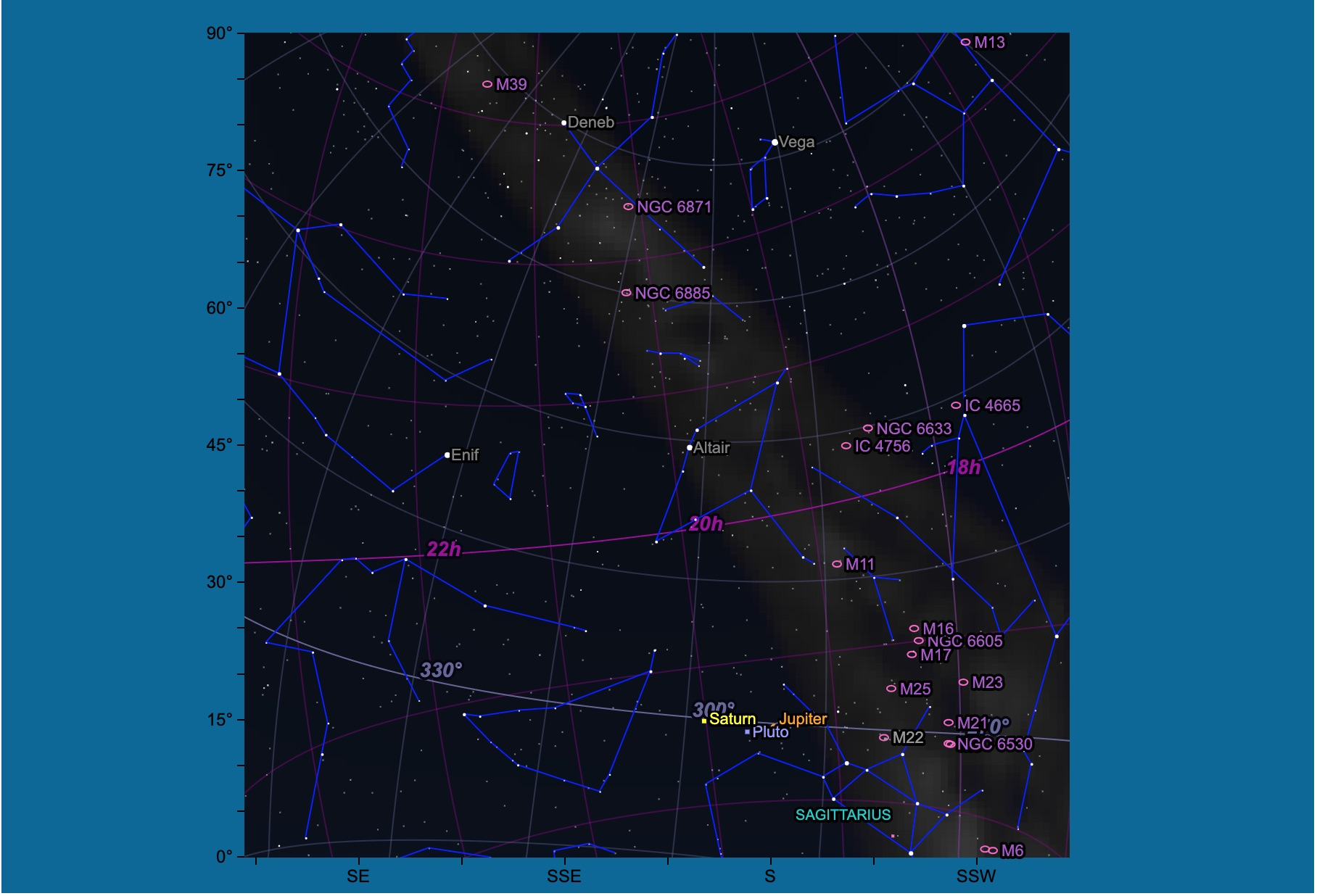 Where to find the Cygnus Star Cloud