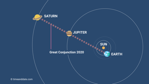 great-conjunction-2020