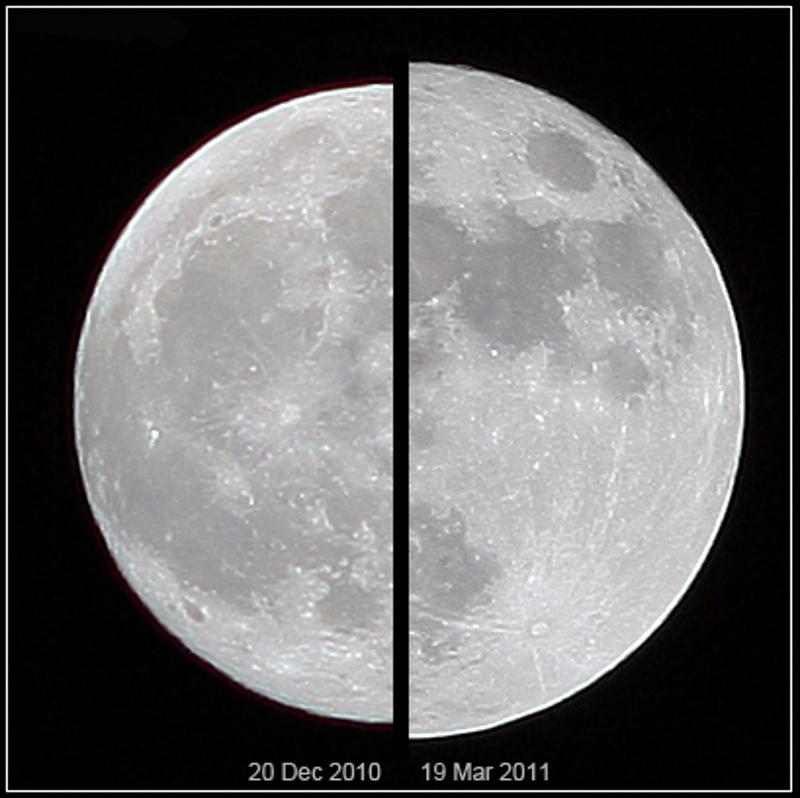 MoonSizeComparison